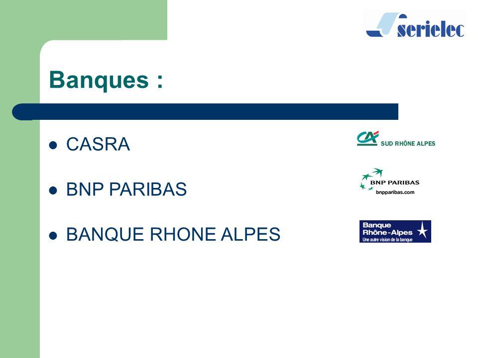 Banques : CASRA BNP PARIBAS BANQUE RHONE ALPES