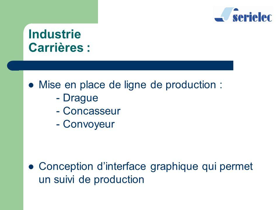 Industrie Carrières : Mise en place de ligne de production : - Drague - Concasseur - Convoyeur.