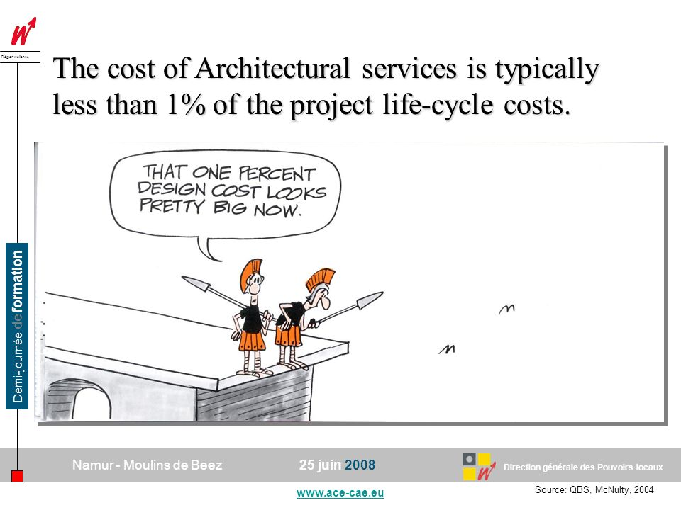 The cost of Architectural services is typically less than 1% of the project life-cycle costs.