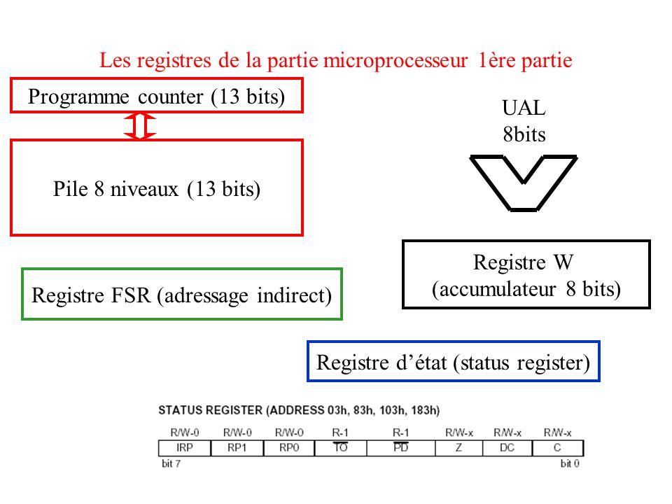 Les registres de la partie microprocesseur 1ère partie