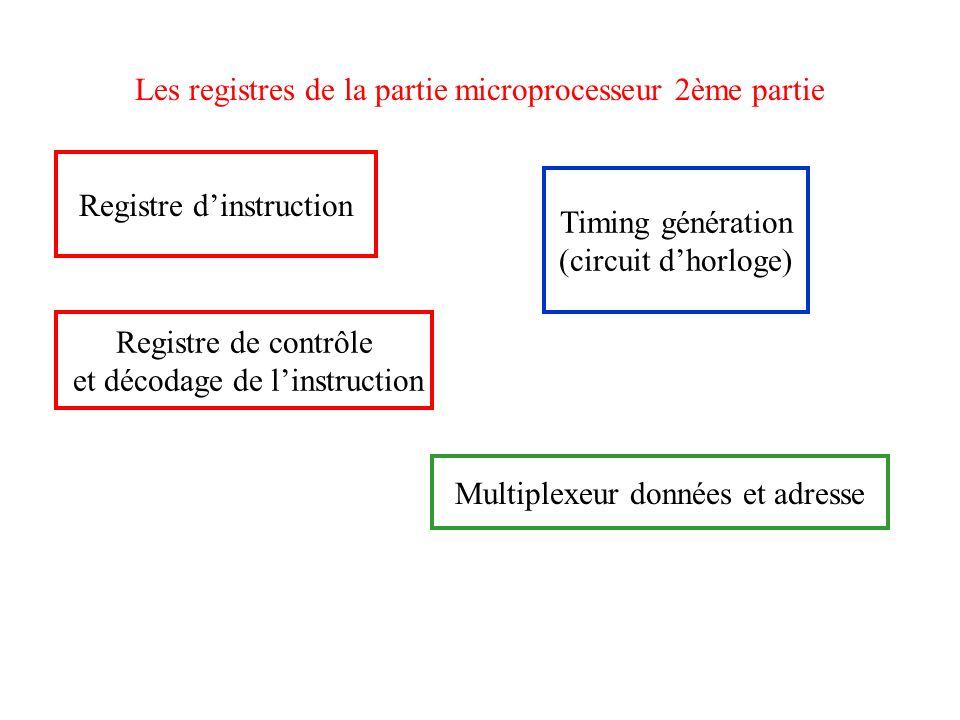 Les registres de la partie microprocesseur 2ème partie