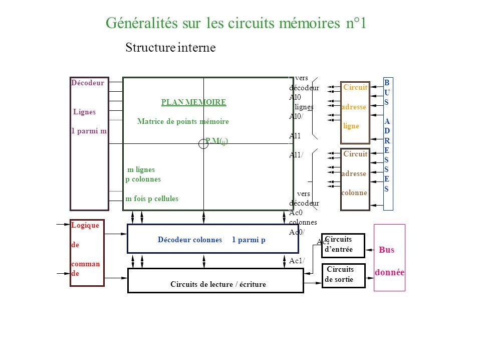 Généralités sur les circuits mémoires n°1