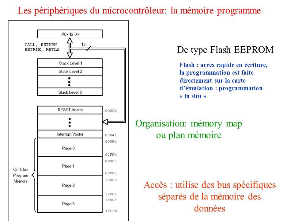 Les périphériques du microcontrôleur: la mémoire programme