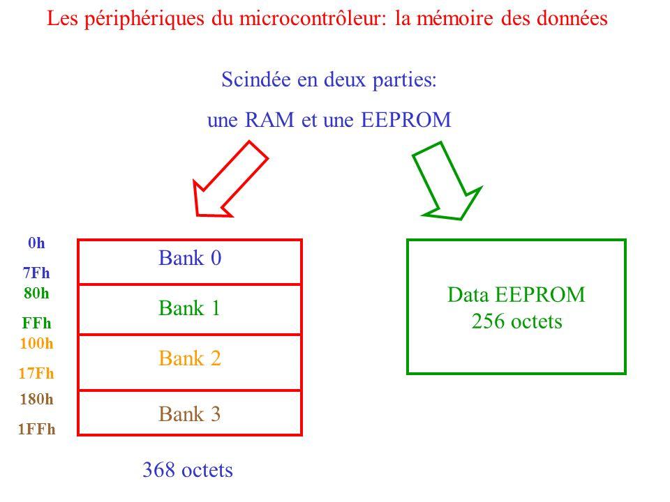 Les périphériques du microcontrôleur: la mémoire des données