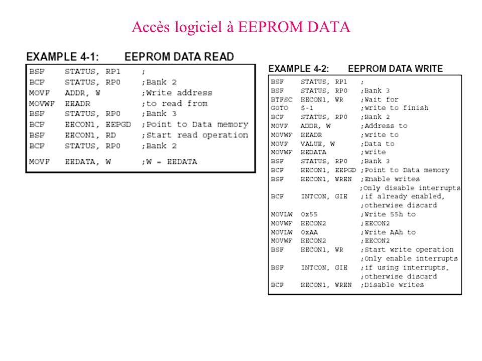Accès logiciel à EEPROM DATA