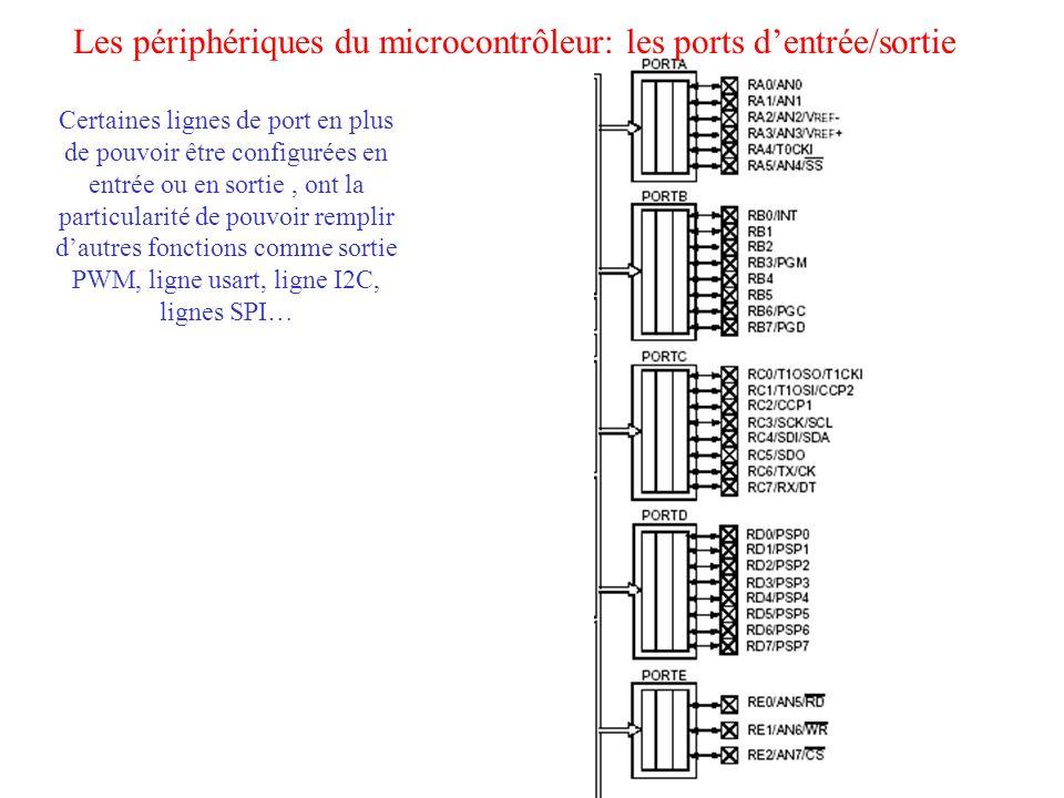 Les périphériques du microcontrôleur: les ports d'entrée/sortie