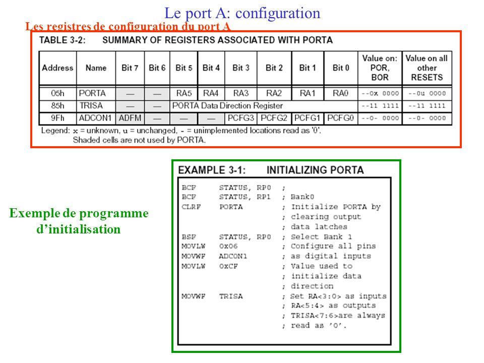 Le port A: configuration