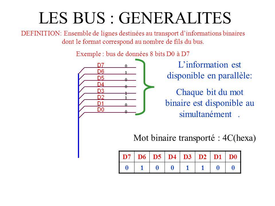 LES BUS : GENERALITES L'information est disponible en parallèle: