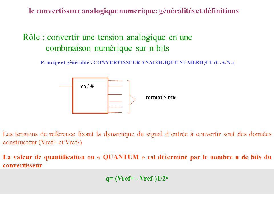 le convertisseur analogique numérique: généralités et définitions