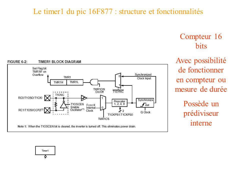 Le timer1 du pic 16F877 : structure et fonctionnalités