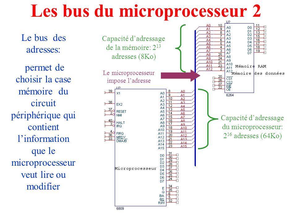 Les bus du microprocesseur 2