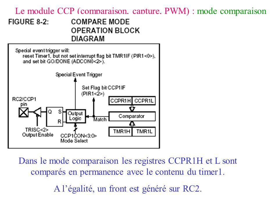 Le module CCP (comparaison, capture, PWM) : mode comparaison
