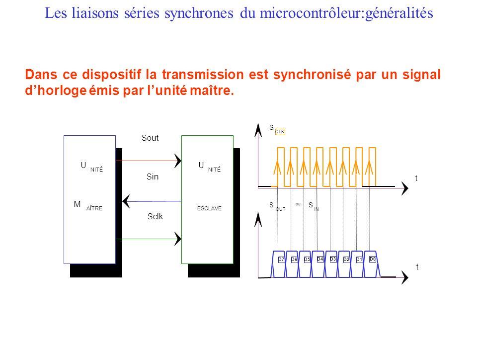 Les liaisons séries synchrones du microcontrôleur:généralités