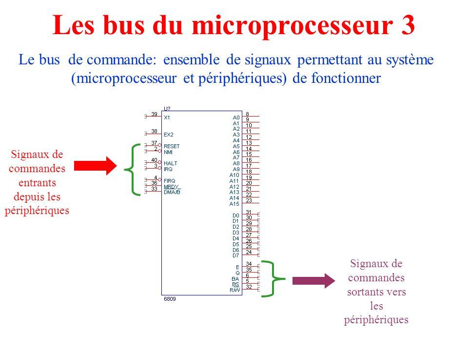 Les bus du microprocesseur 3