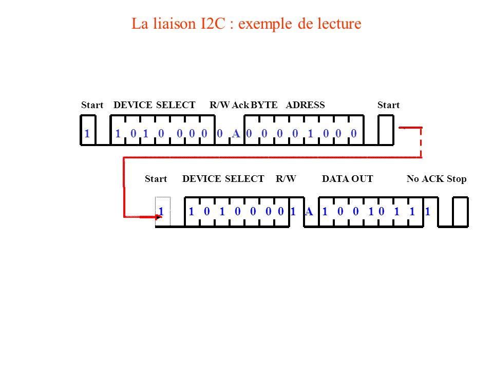 La liaison I2C : exemple de lecture
