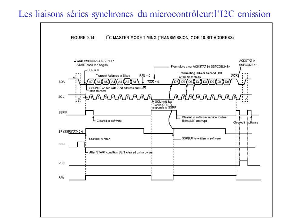 Les liaisons séries synchrones du microcontrôleur:l'I2C emission