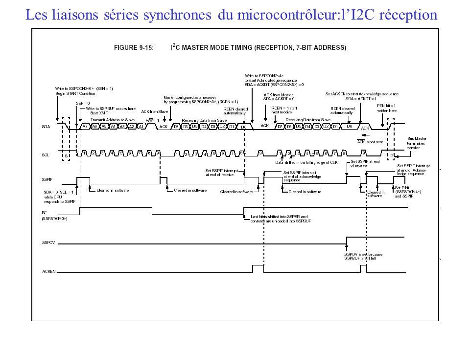 Les liaisons séries synchrones du microcontrôleur:l'I2C réception