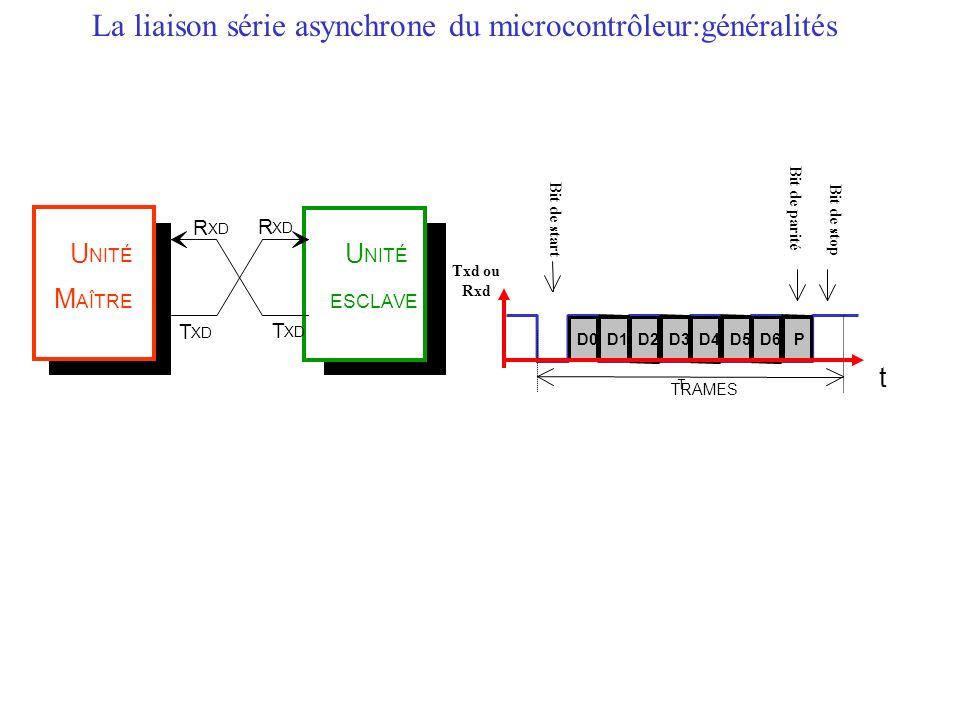 La liaison série asynchrone du microcontrôleur:généralités