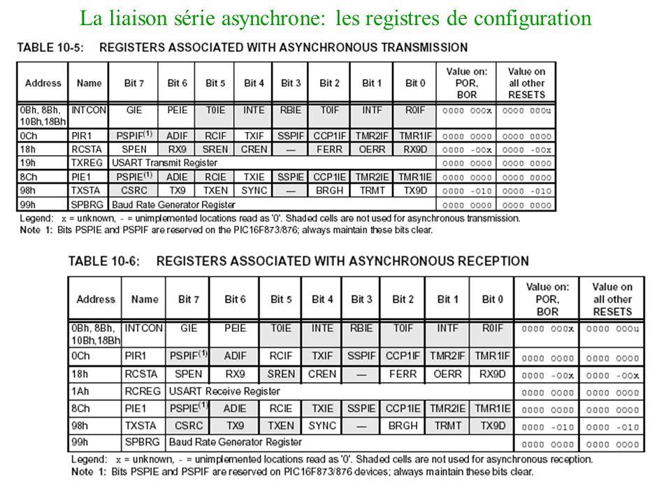 La liaison série asynchrone: les registres de configuration