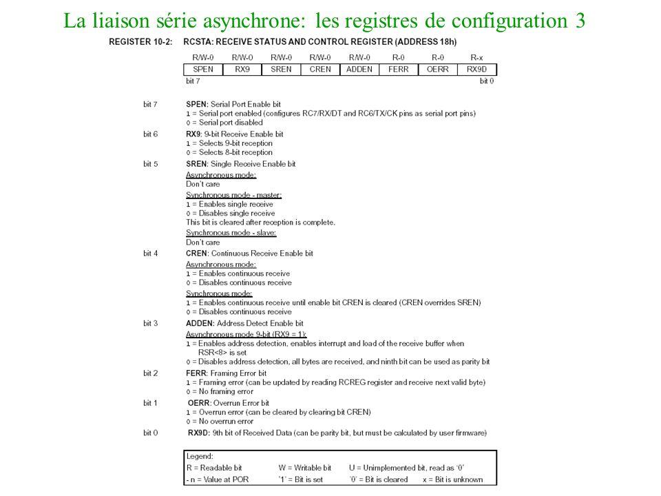 La liaison série asynchrone: les registres de configuration 3