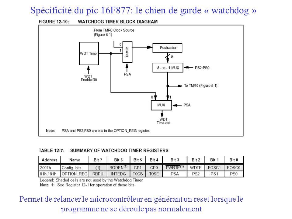 Spécificité du pic 16F877: le chien de garde « watchdog »