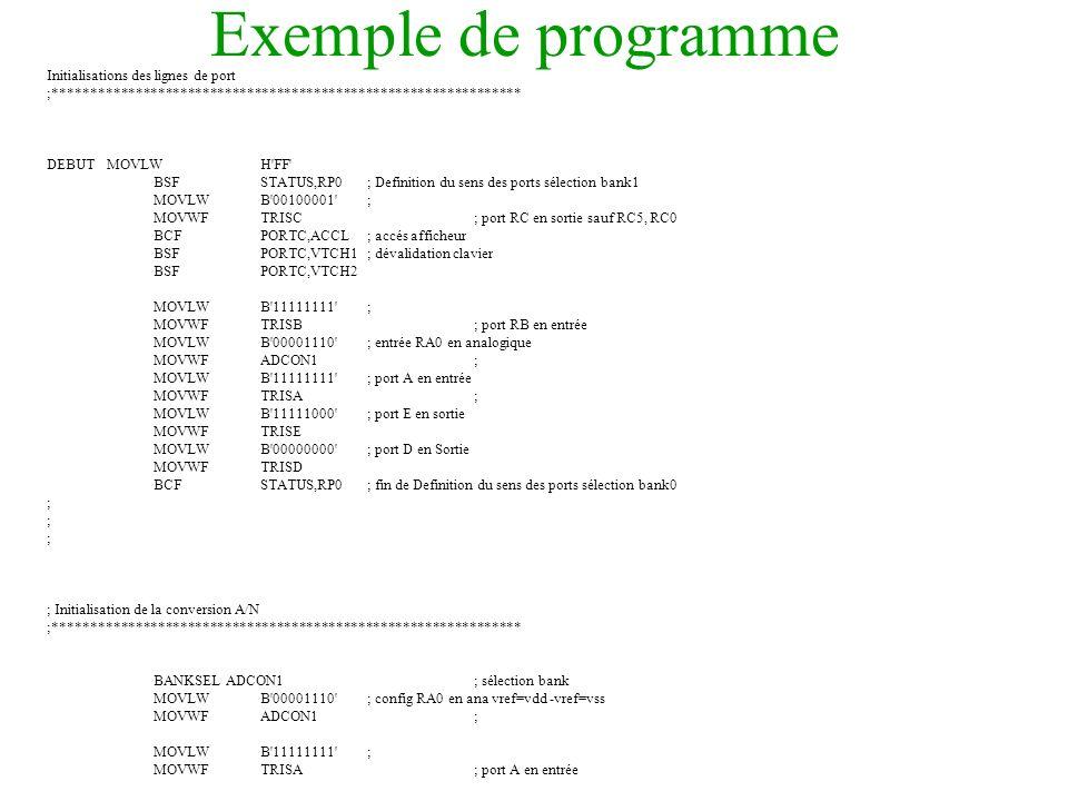 Exemple de programme Initialisations des lignes de port