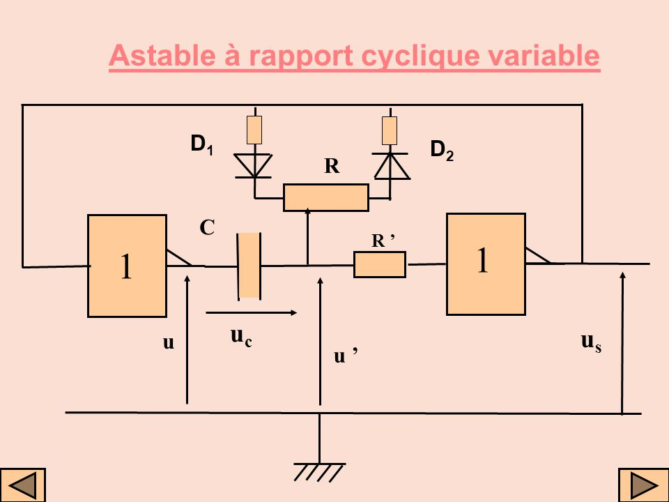 Astable à rapport cyclique variable
