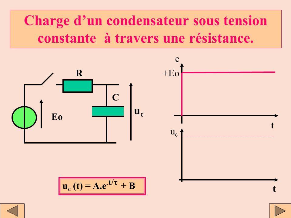 Charge d'un condensateur sous tension constante à travers une résistance.