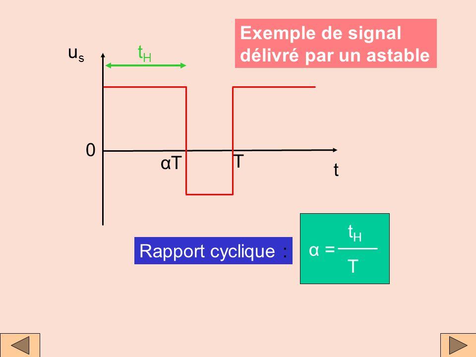 Exemple de signal délivré par un astable
