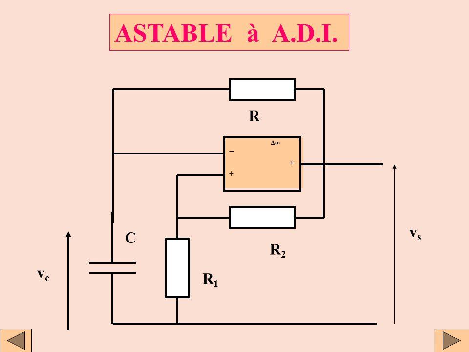 ASTABLE à A.D.I. R vs +   vc C R1 R2