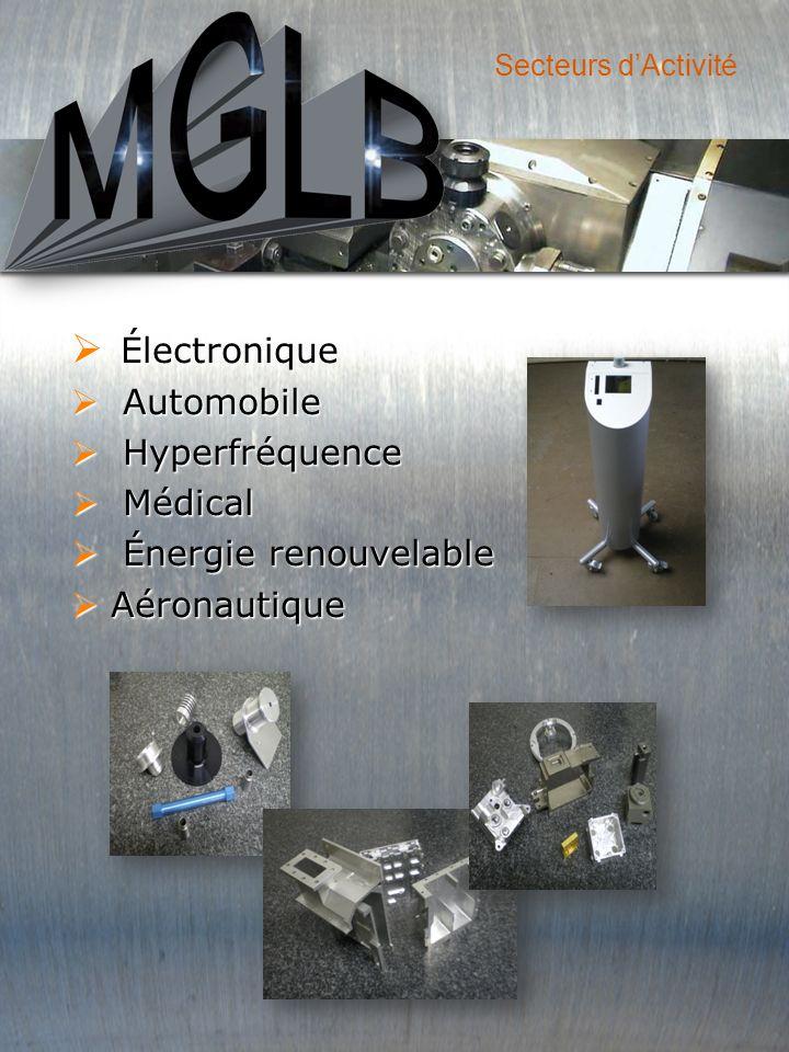 Électronique Automobile Hyperfréquence Médical Énergie renouvelable