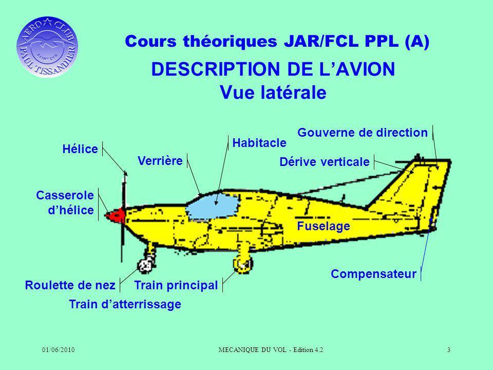 DESCRIPTION DE L'AVION Vue latérale
