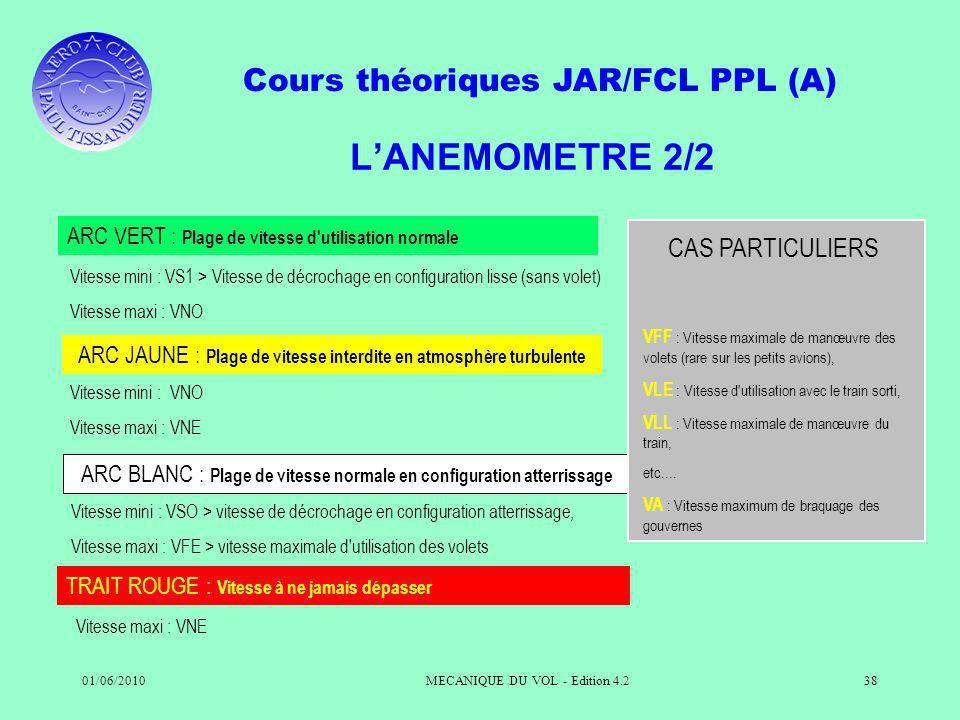 L'ANEMOMETRE 2/2 CAS PARTICULIERS