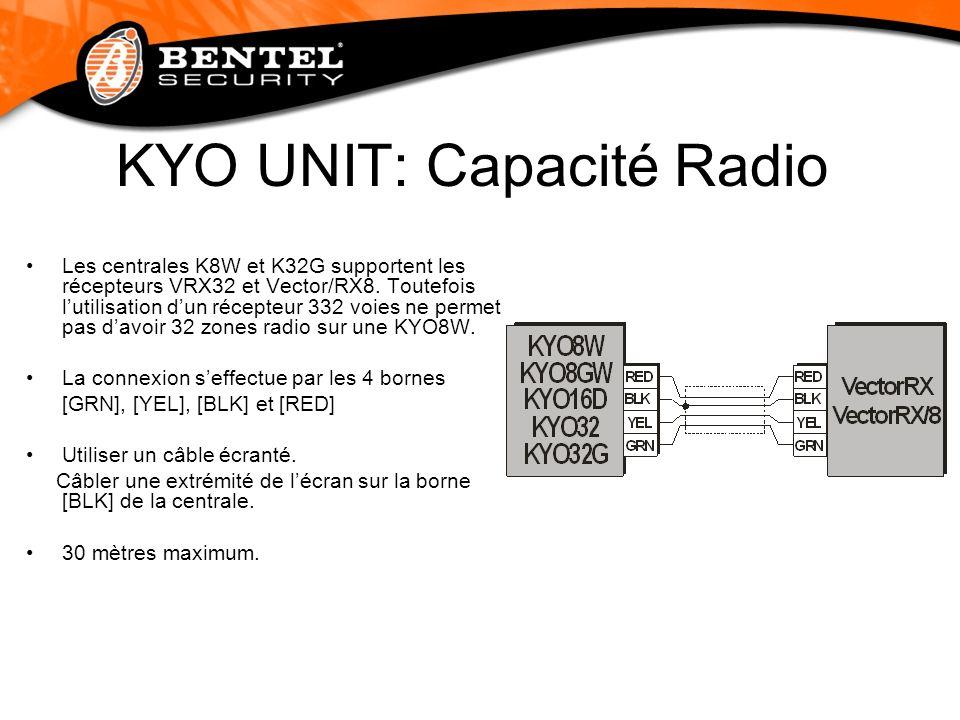 KYO UNIT: Capacité Radio