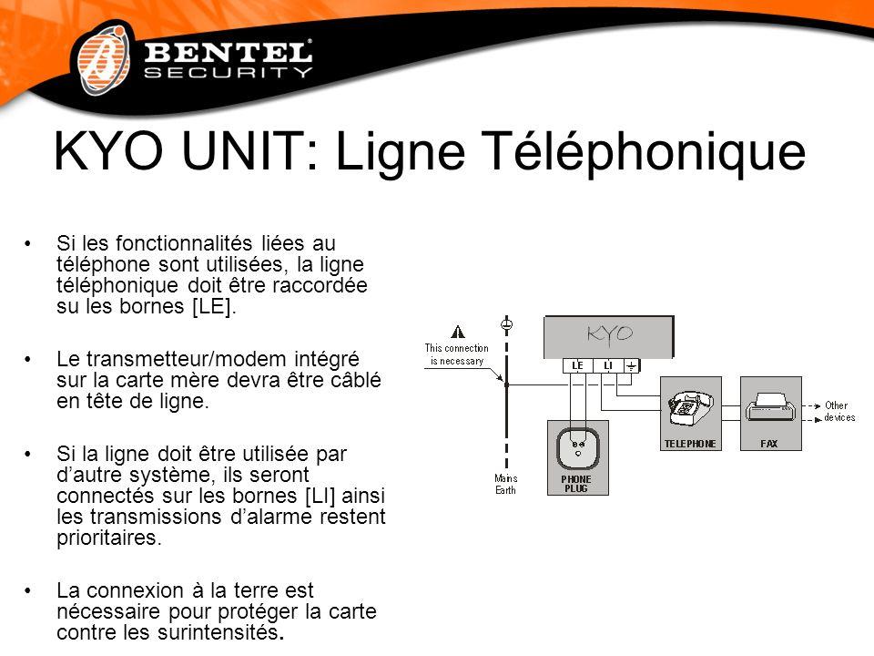 KYO UNIT: Ligne Téléphonique