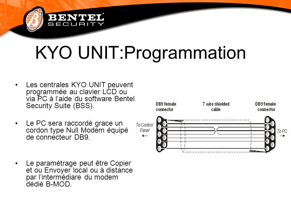 KYO UNIT:Programmation