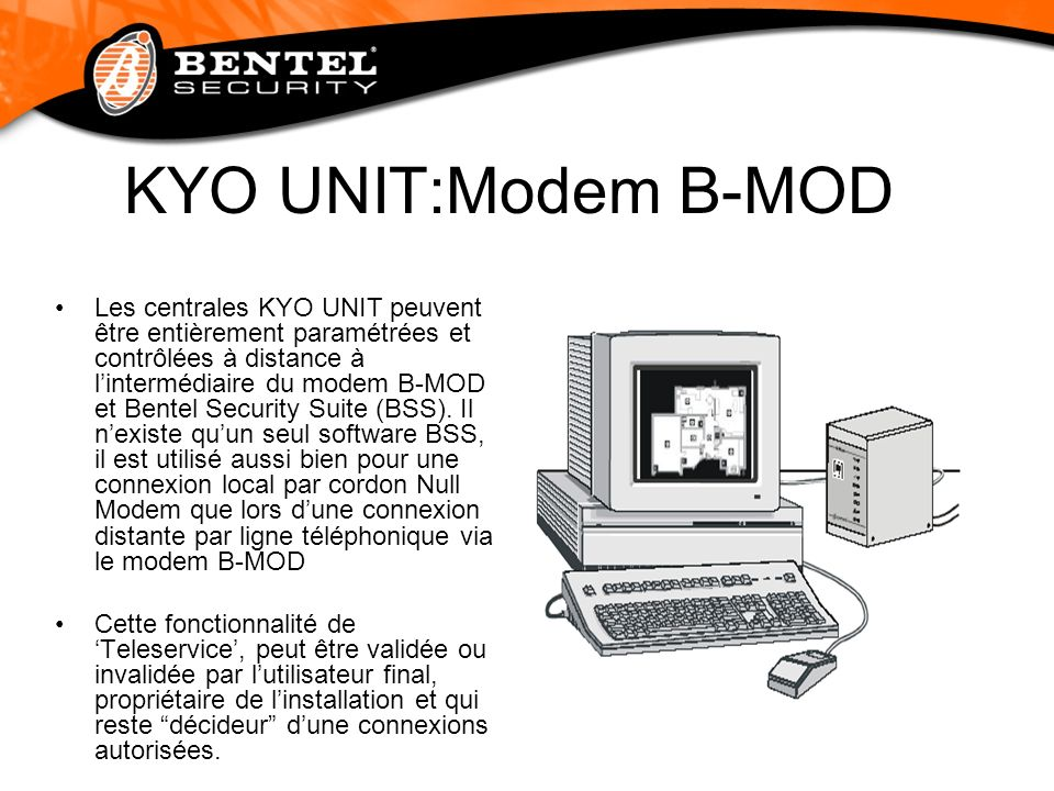 KYO UNIT:Modem B-MOD