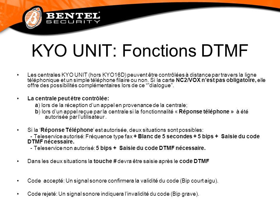 KYO UNIT: Fonctions DTMF