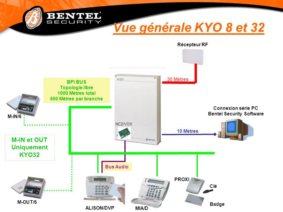 Bentel Security Software