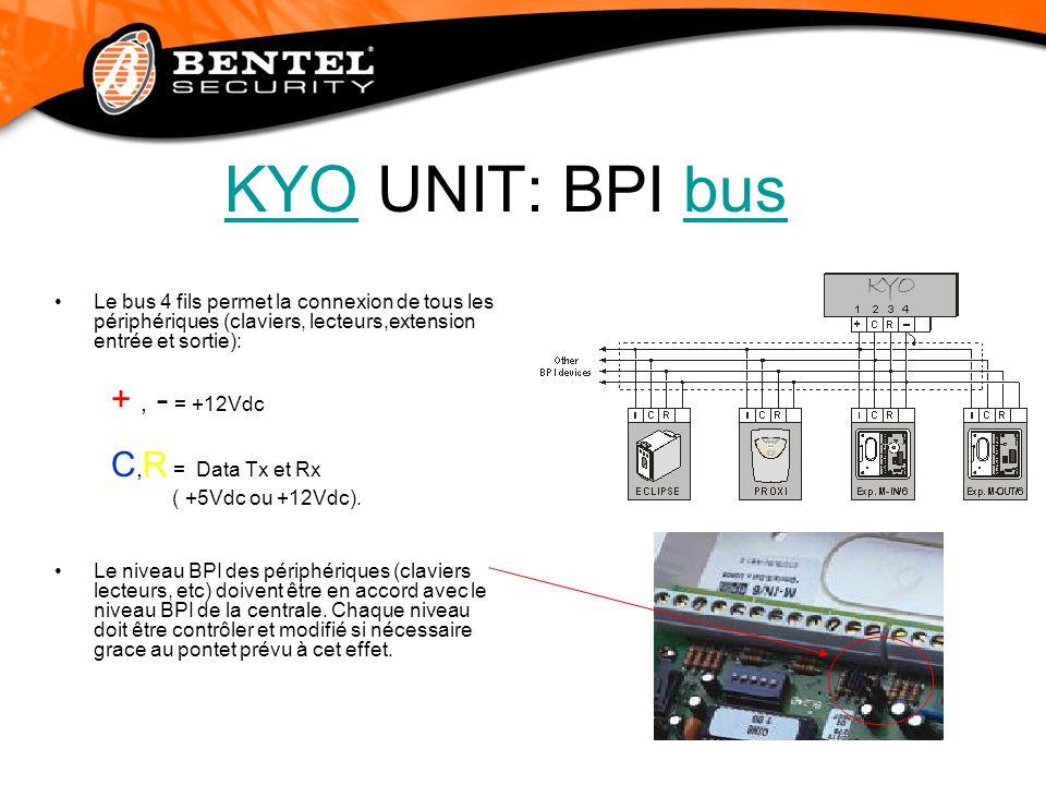 KYO UNIT: BPI bus Le bus 4 fils permet la connexion de tous les périphériques (claviers, lecteurs,extension entrée et sortie):