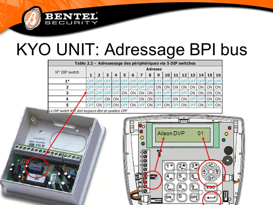 KYO UNIT: Adressage BPI bus