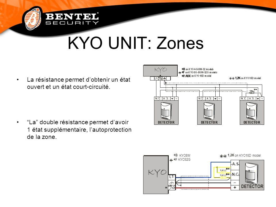 KYO UNIT: Zones La résistance permet d'obtenir un état ouvert et un état court-circuité.