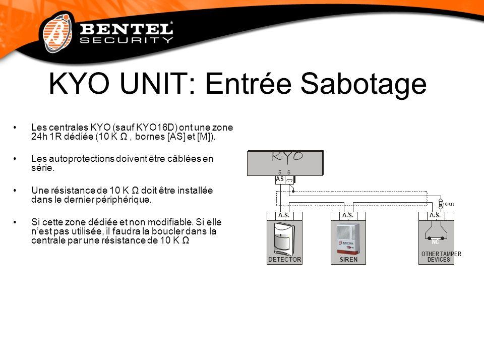 KYO UNIT: Entrée Sabotage