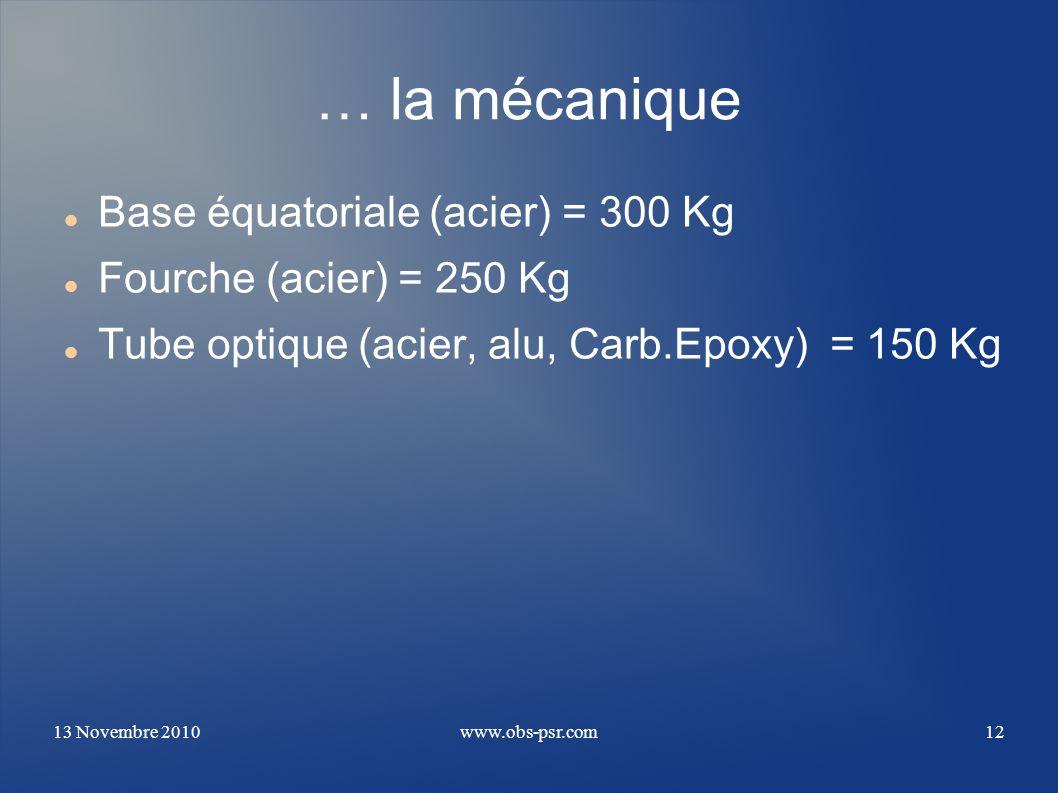 … la mécanique Base équatoriale (acier) = 300 Kg