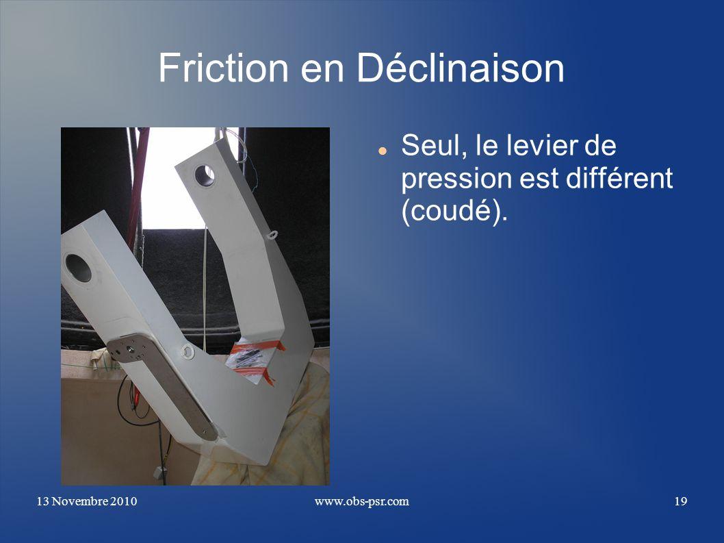 Friction en Déclinaison