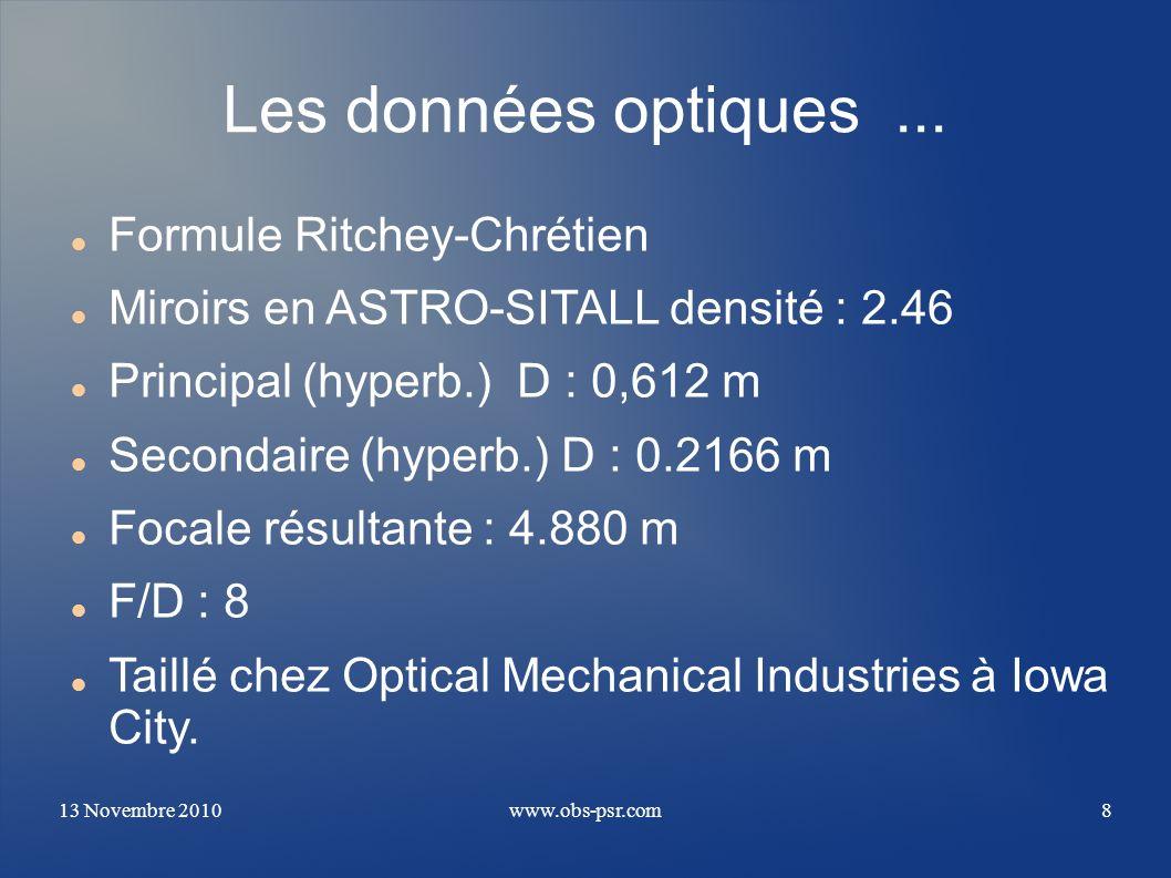 Les données optiques ... Formule Ritchey-Chrétien
