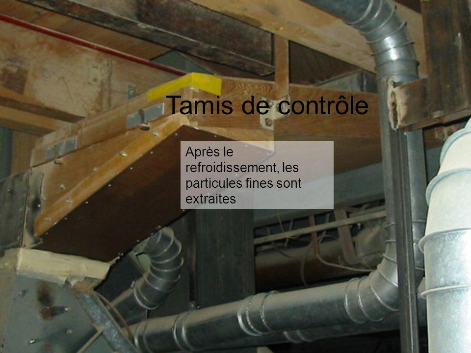 Tamis de contrôle Après le refroidissement, les particules fines sont extraites