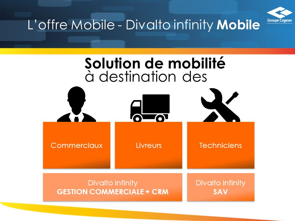 GESTION COMMERCIALE + CRM