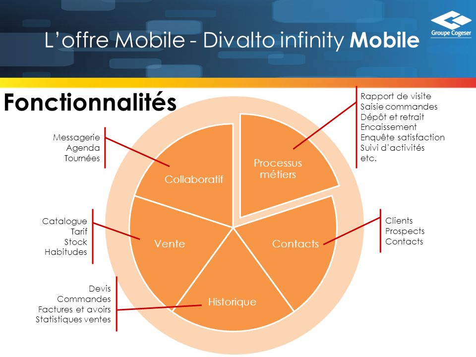 L'offre Mobile - Divalto infinity Mobile