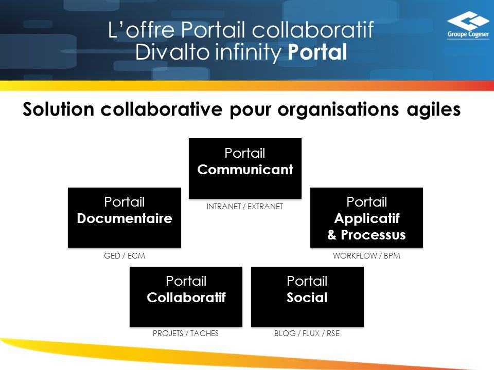 L'offre Portail collaboratif Divalto infinity Portal
